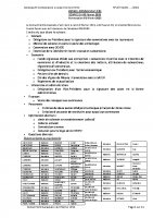 CCVPO PV 08.02.21